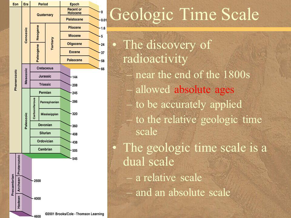 Geologic Time Scale The discovery of radioactivity