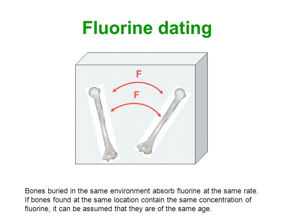 fluorine dating examples