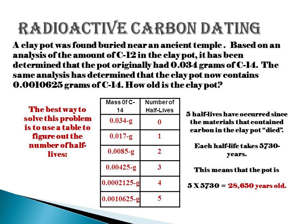 carbon 14 radiometric dating