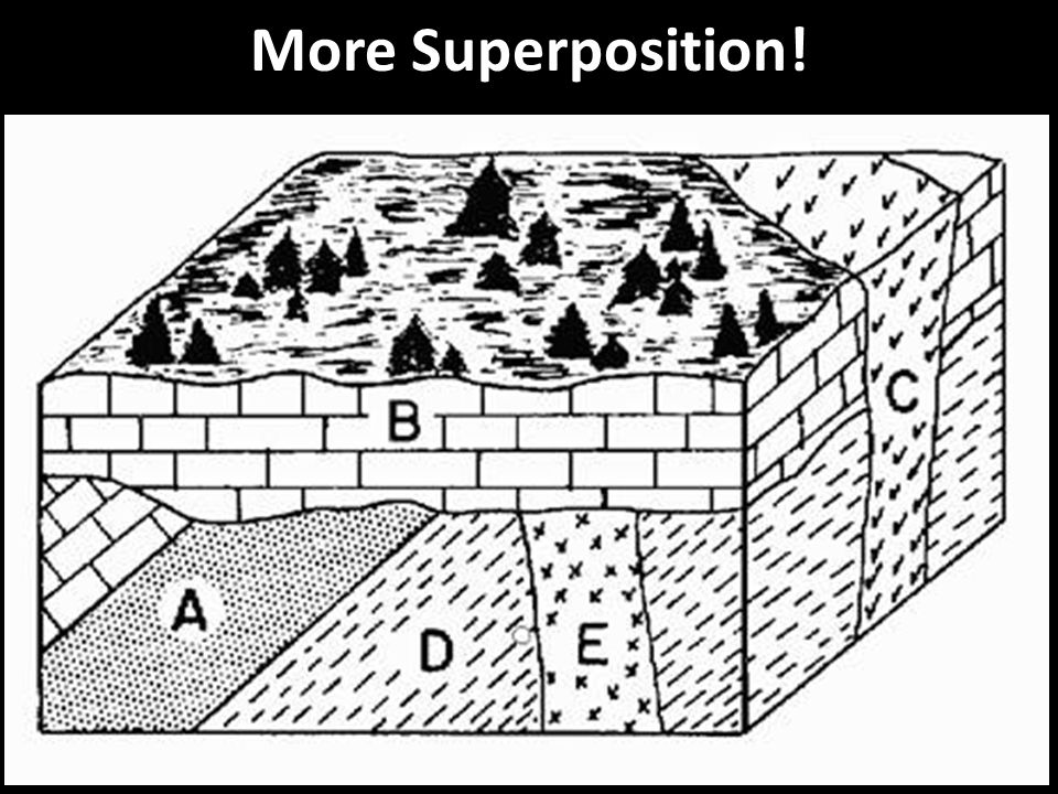 More Superposition!
