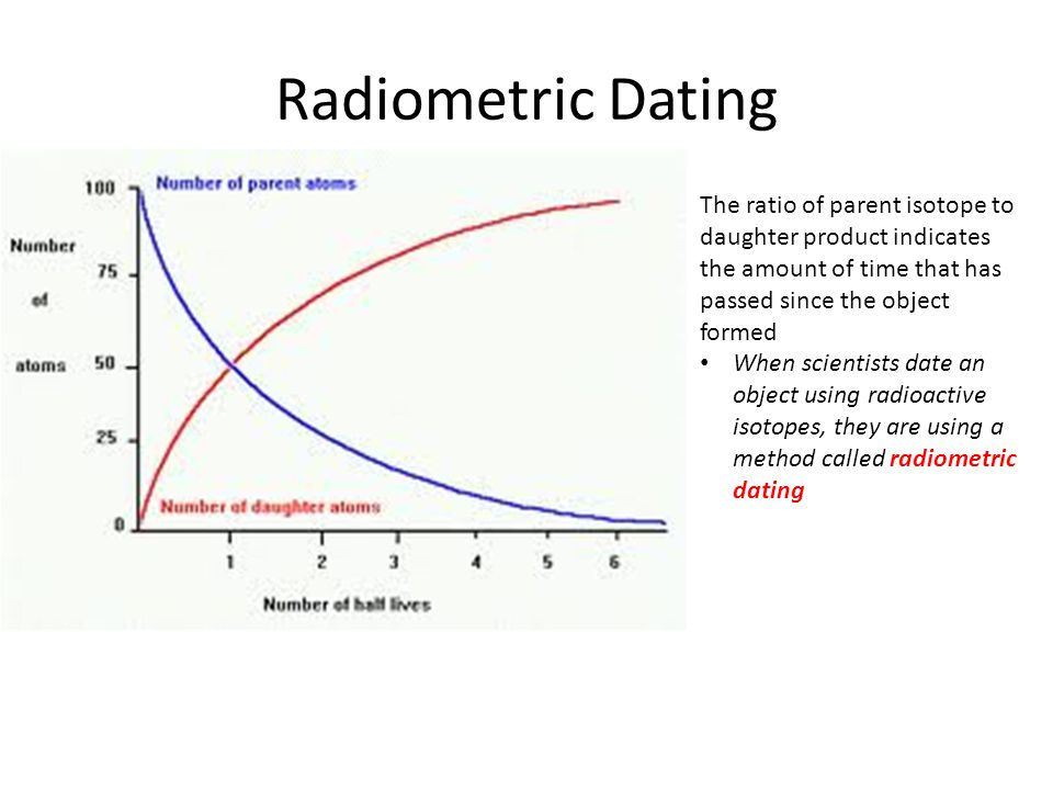 Radiometric Dating The ratio of parent isotope to daughter product indicates the amount of time that has passed since the object formed.
