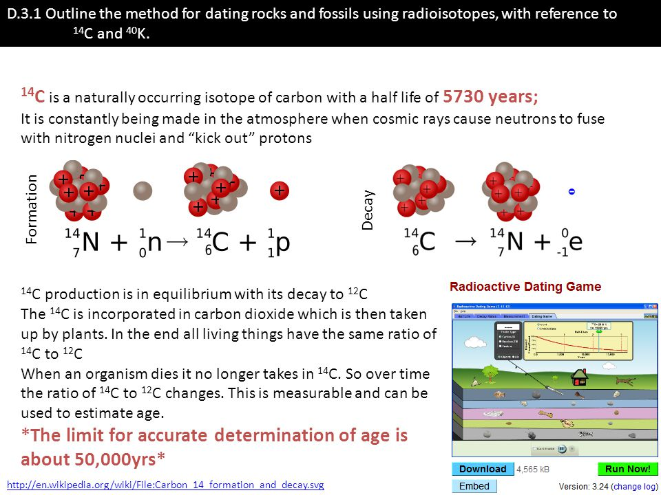 isotoper Radiocarbon dating Dating en tjej med galen ex pojkvän