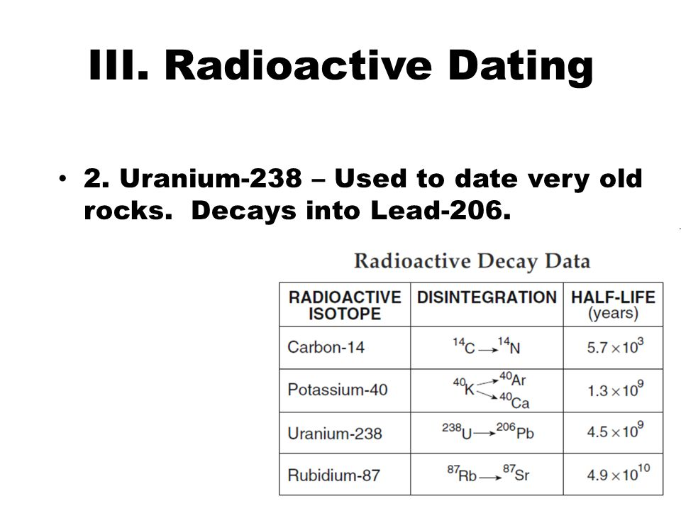 Uranium 238 used for dating rocks methods