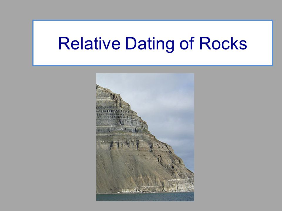 Relative Dating of Rocks