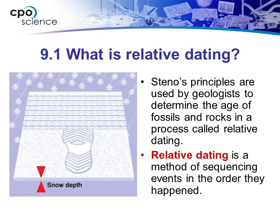9.1 What is relative dating