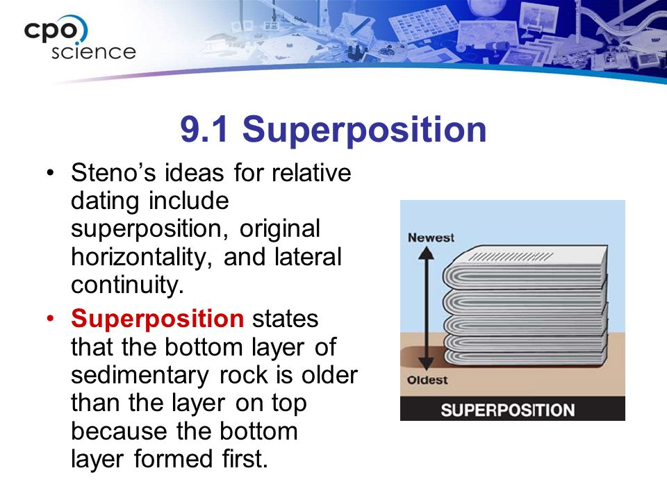 9.1 Superposition Steno's ideas for relative dating include superposition, original horizontality, and lateral continuity.