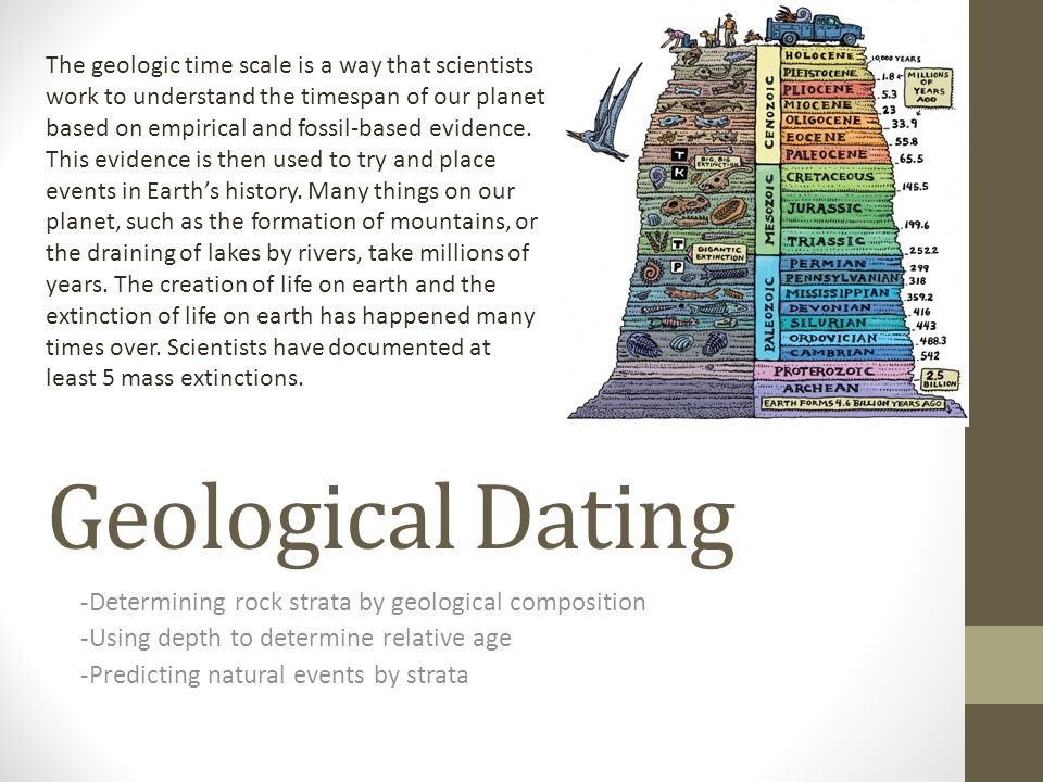 Geological Dating -Determining rock strata by geological composition