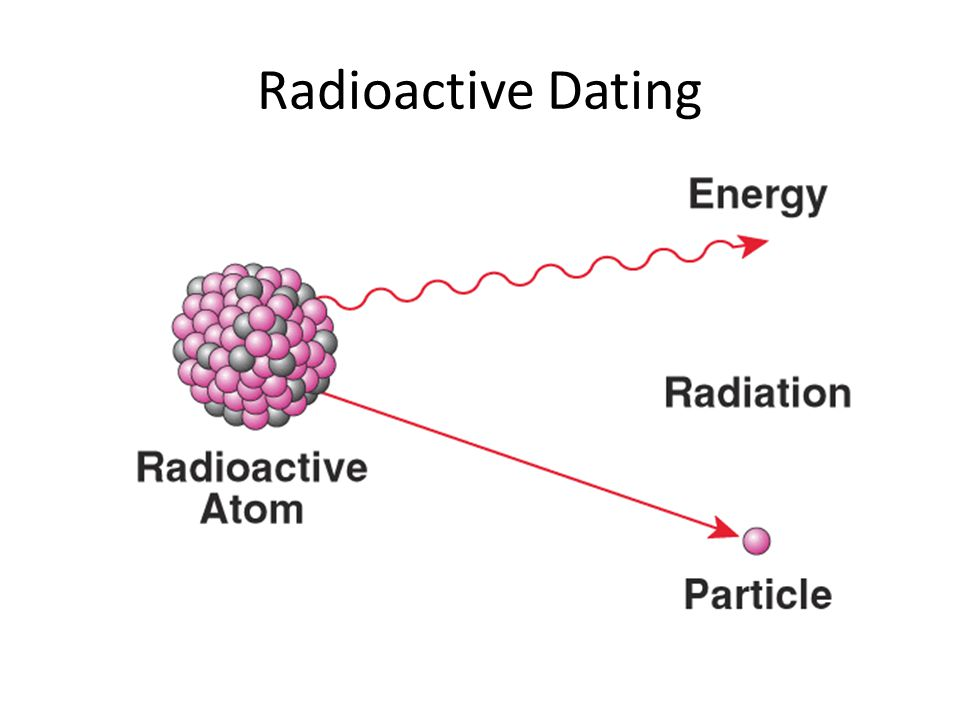 radiometric dating radiation what is the dating law in florida