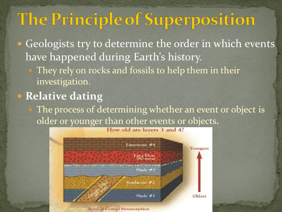 Principle of superposition relative dating examples