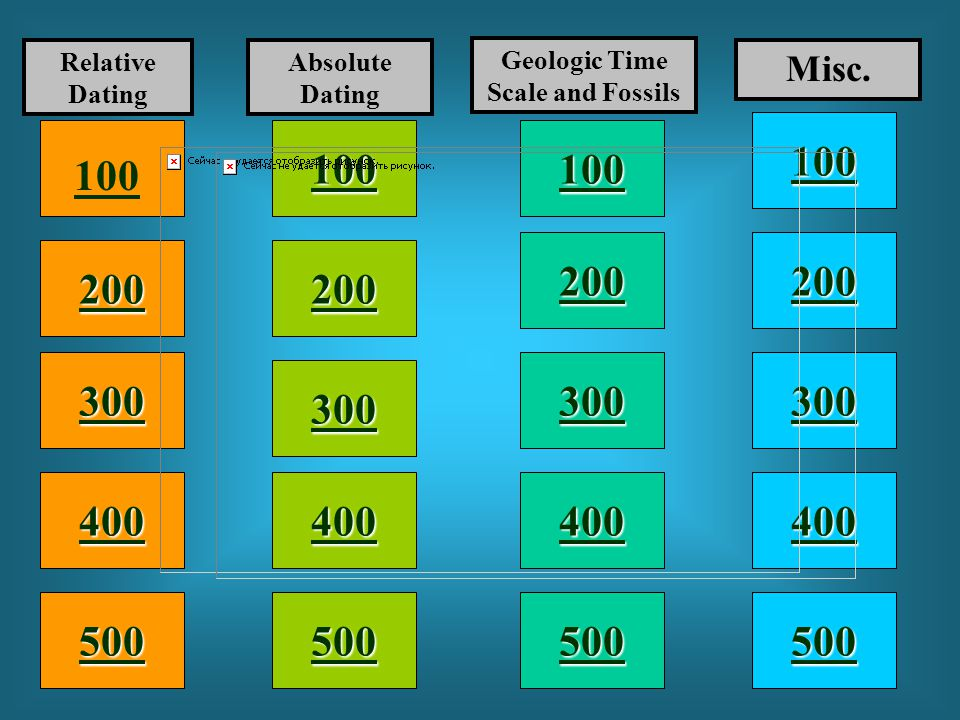 Geologic Time Scale and Fossils