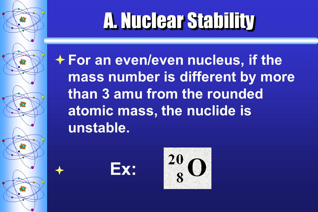 A. Nuclear Stability