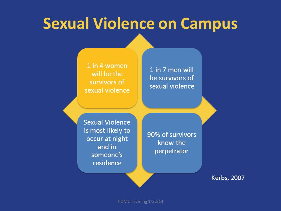 Sexual Violence on Campus