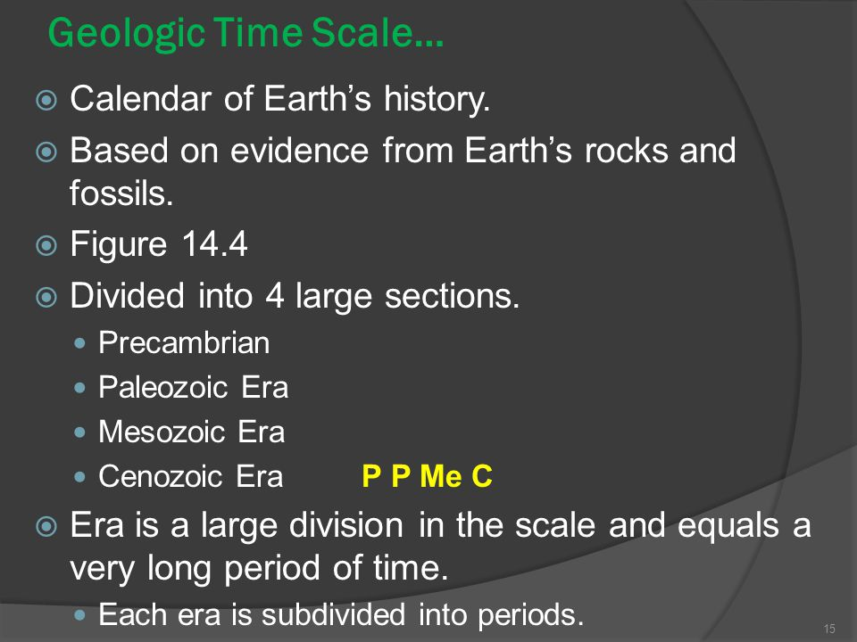 Geologic Time Scale… Calendar of Earth's history.