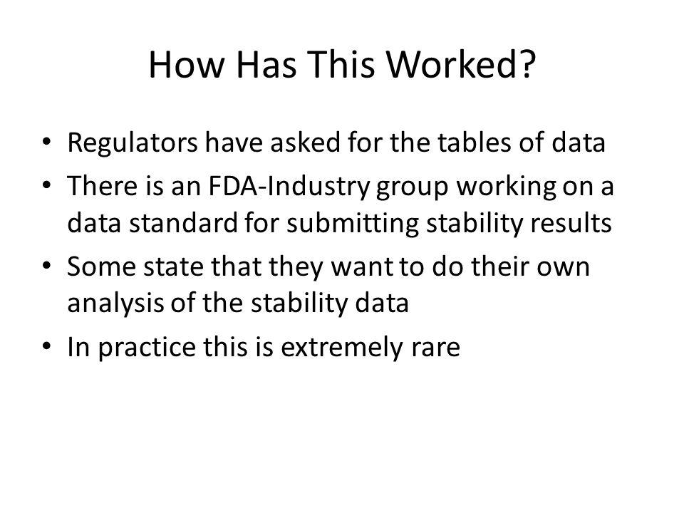 How Has This Worked Regulators have asked for the tables of data
