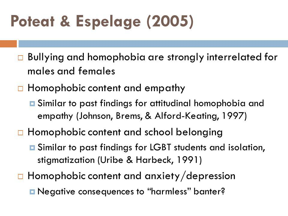 Poteat & Espelage (2005) Bullying and homophobia are strongly interrelated for males and females. Homophobic content and empathy.