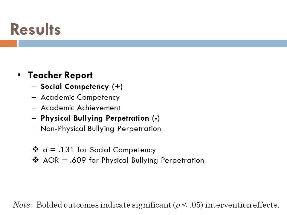 Results Teacher Report Social Competency (+) Academic Competency