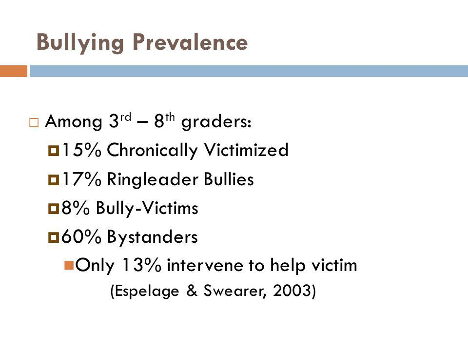 Bullying Prevalence Among 3rd – 8th graders: