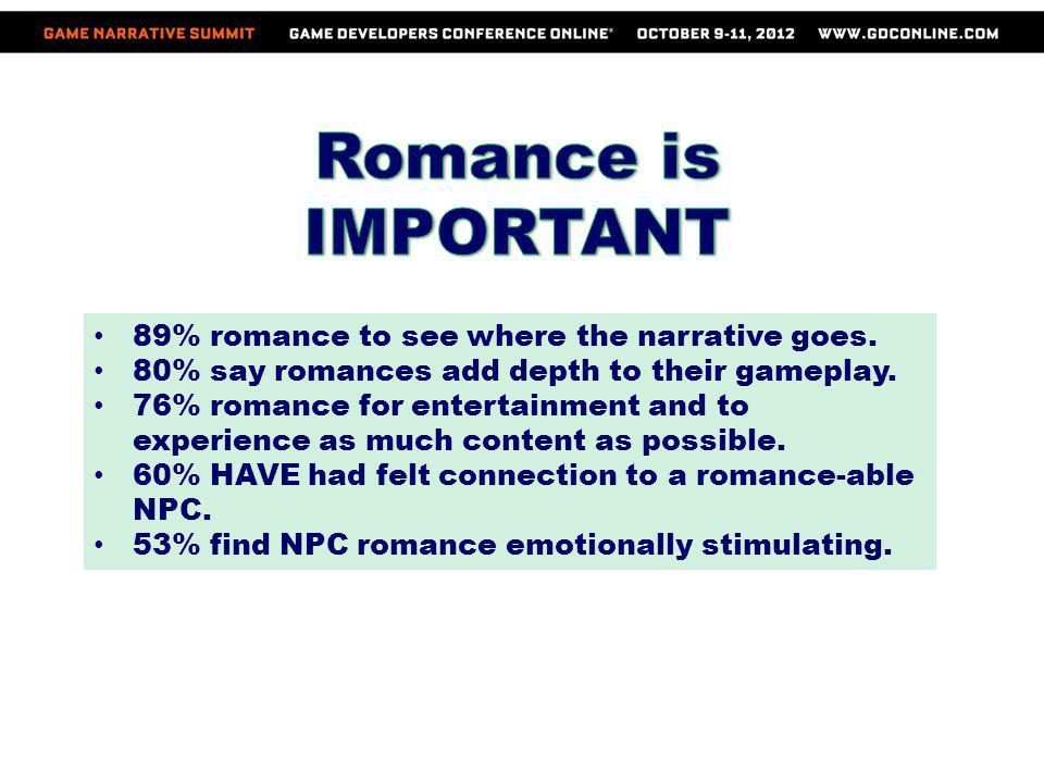 Romance is IMPORTANT 89% romance to see where the narrative goes.