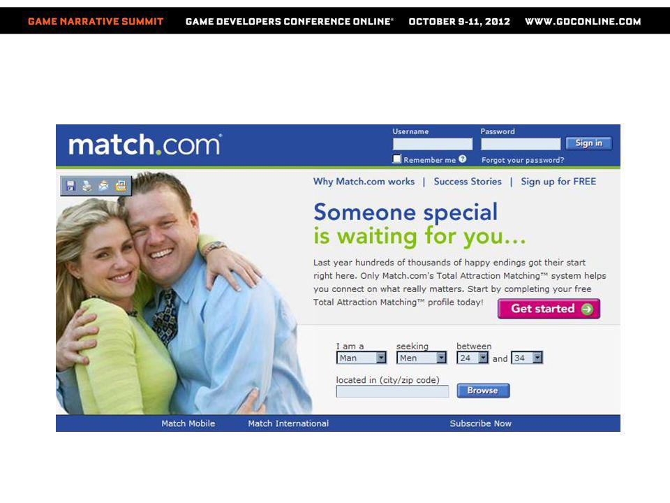 Thinking about that NYT article about how World of Warcraft was more effective than Match.com, I realized something about Match.com.