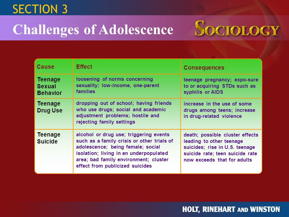 Causes Of Teen Age Drop Outs - Teen - Porn Photos-9930