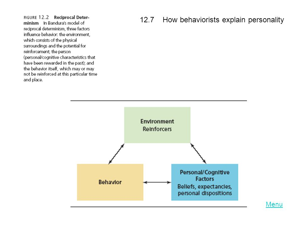 LO 12.7 How behaviorists explain personality
