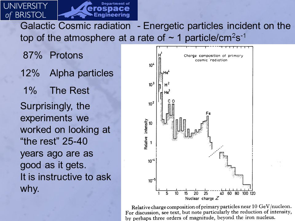 Galactic Cosmic radiation - Energetic particles incident on the top of the atmosphere at a rate of ~ 1 particle/cm2s-1