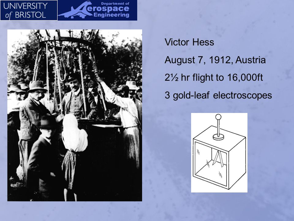 Victor Hess August 7, 1912, Austria 2½ hr flight to 16,000ft 3 gold-leaf electroscopes