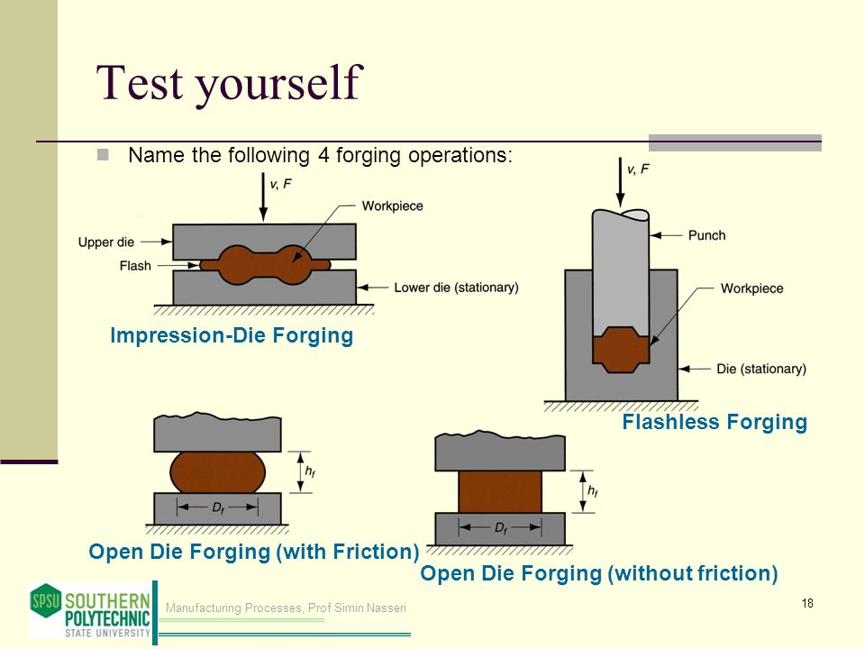 Test yourself Name the following 4 forging operations: