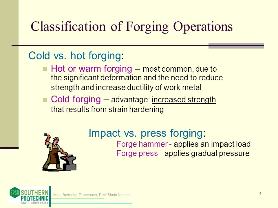 Classification of Forging Operations