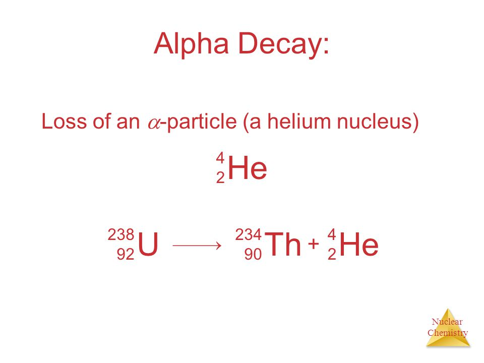 He U Th He Alpha Decay: Loss of an -particle (a helium nucleus) + 4 2