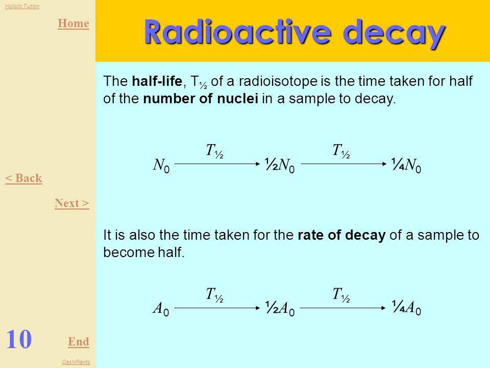 Radioactive decay 10 N0 ½N0 ¼N0 T½ A0 ½A0 ¼A0 T½
