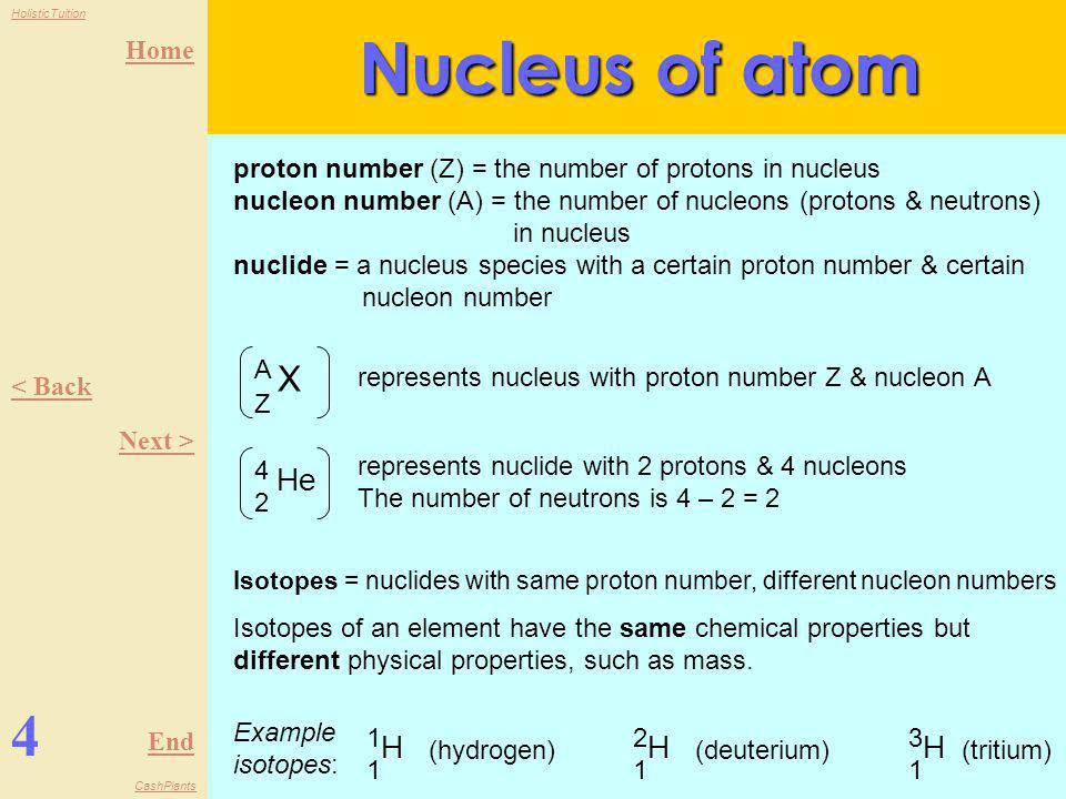 Nucleus of atom 4 proton number (Z) = the number of protons in nucleus
