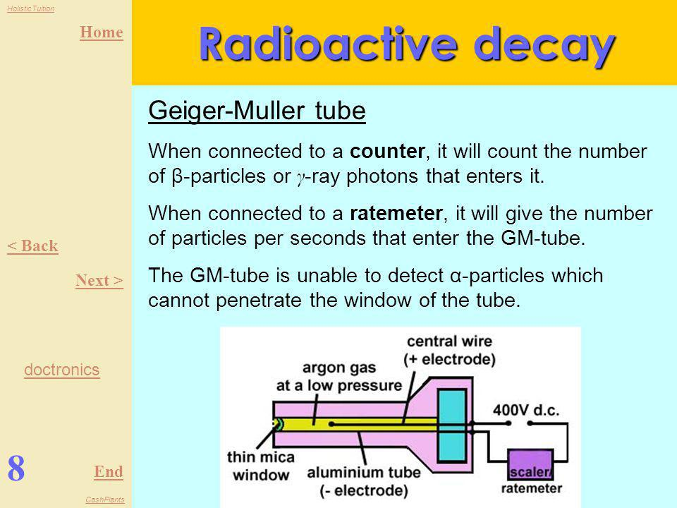 Radioactive decay 8 Geiger-Muller tube