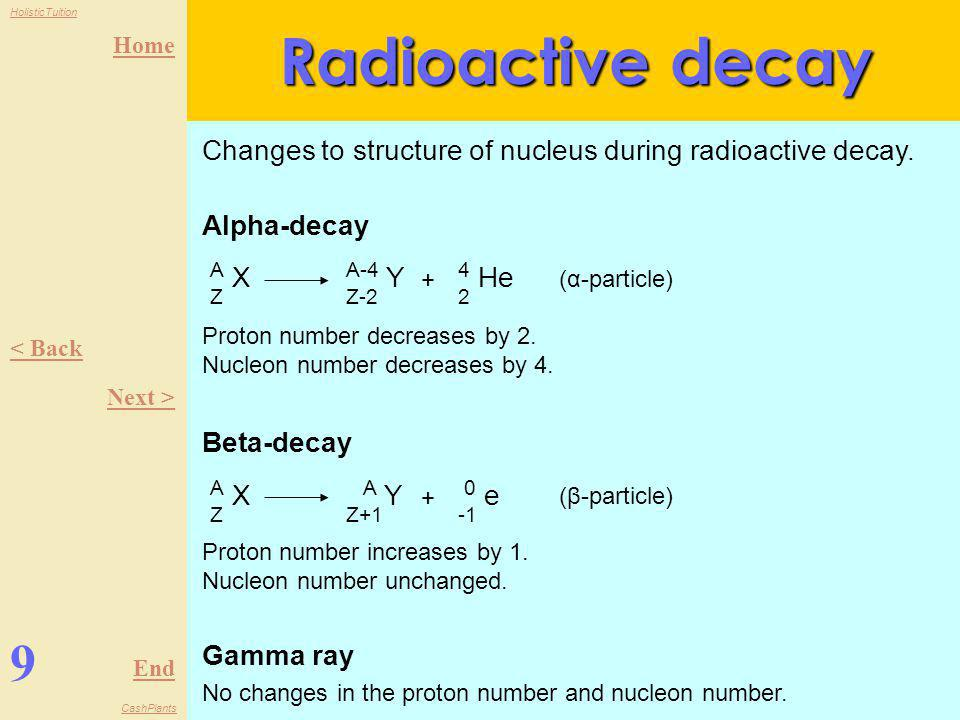 Radioactive decay Changes to structure of nucleus during radioactive decay. Alpha-decay. A X. Z.