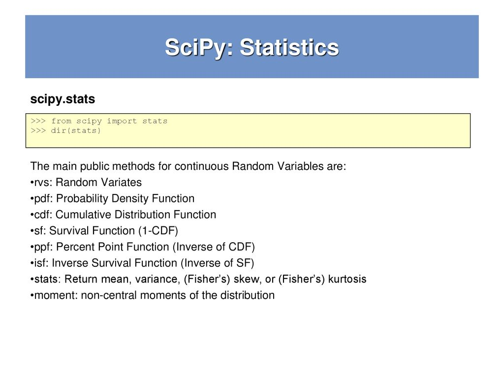 Python Crash Course Scipy - ppt download