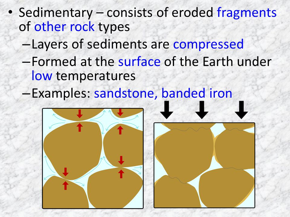Sedimentary – consists of eroded fragments of other rock types