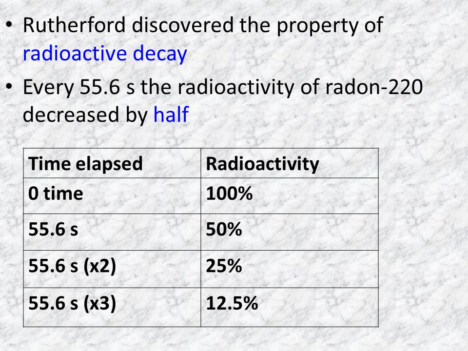 Rutherford discovered the property of radioactive decay