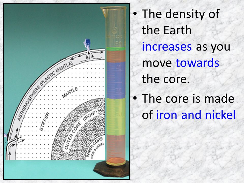The density of the Earth increases as you move towards the core.