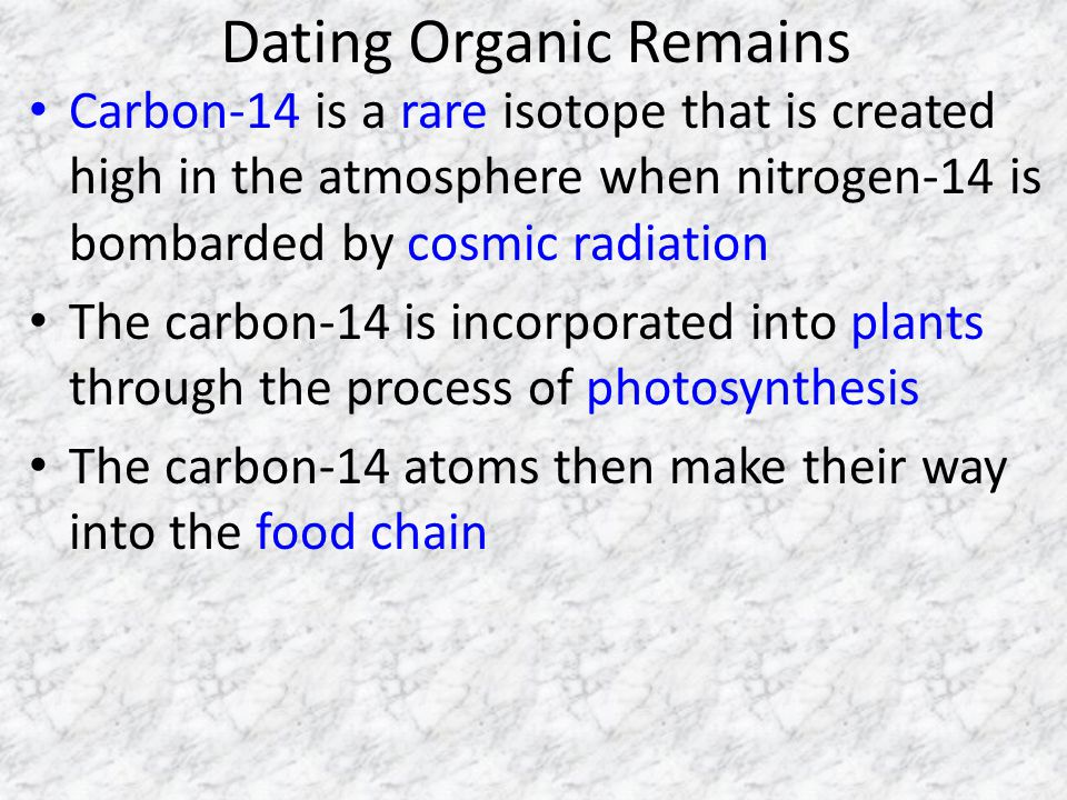 Dating Organic Remains