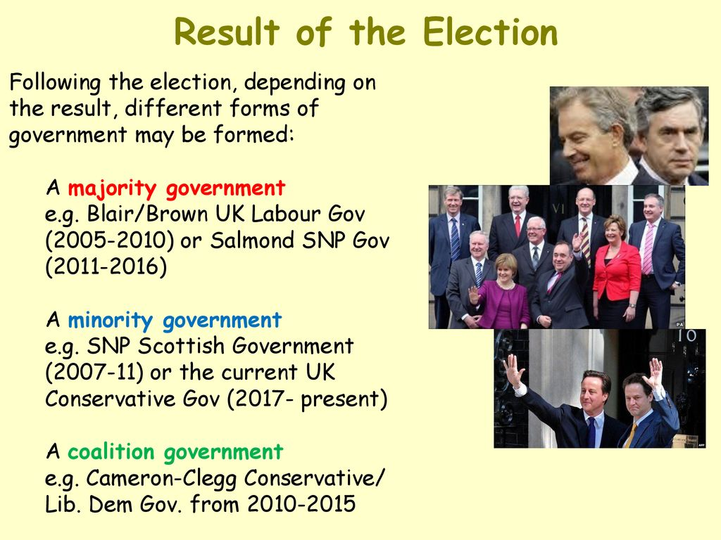 Voting Systems in the UK – - ppt download