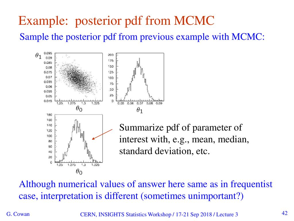 Statistics for Particle Physics Lecture 3: Parameter
