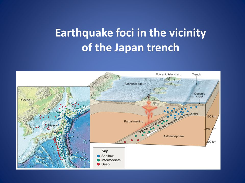 Earthquake foci in the vicinity of the Japan trench