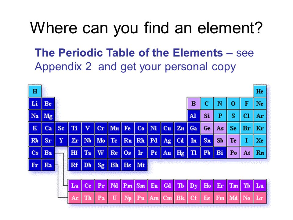 Where can you find an element