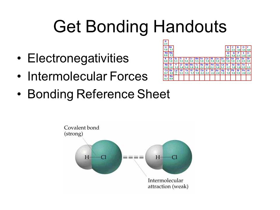 Get Bonding Handouts Electronegativities Intermolecular Forces