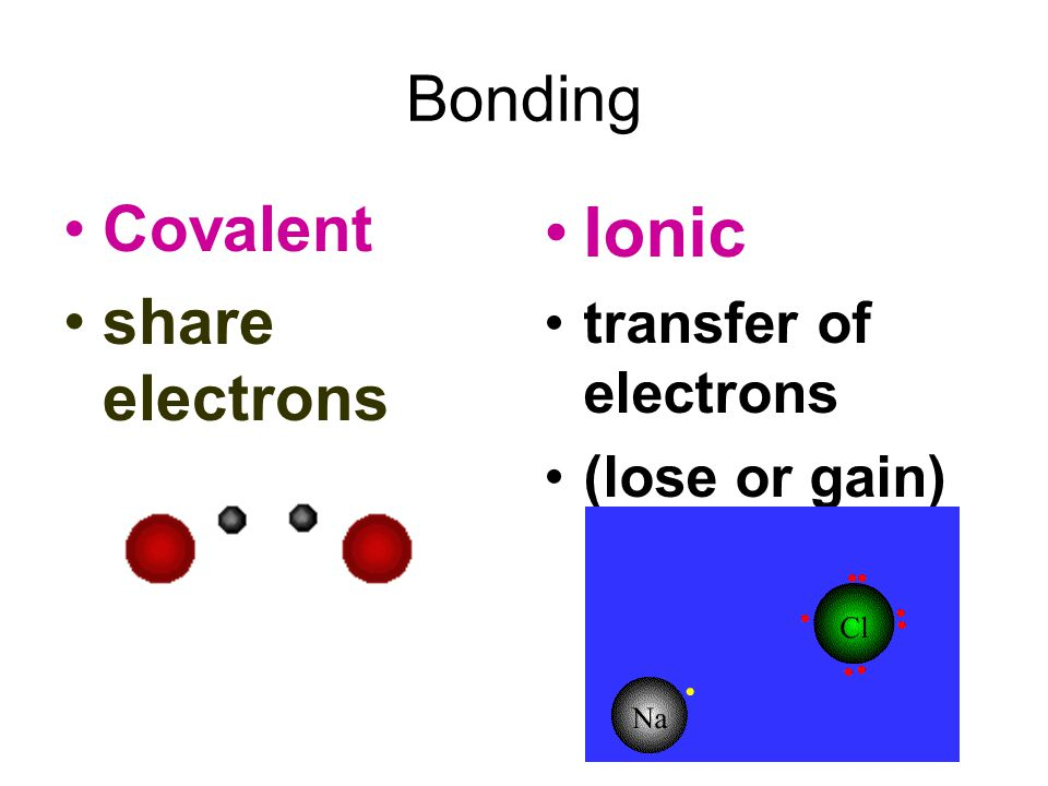 Ionic Bonding Covalent share electrons transfer of electrons