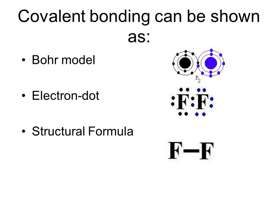 Covalent bonding can be shown as: