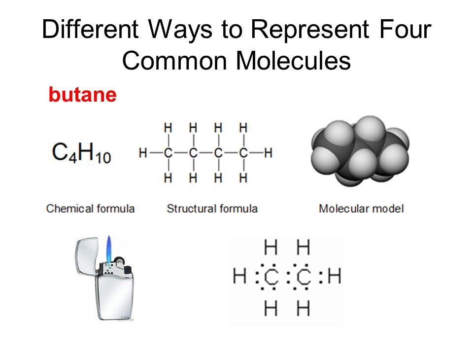 Different Ways to Represent Four Common Molecules