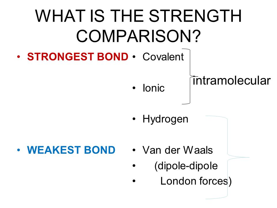 WHAT IS THE STRENGTH COMPARISON