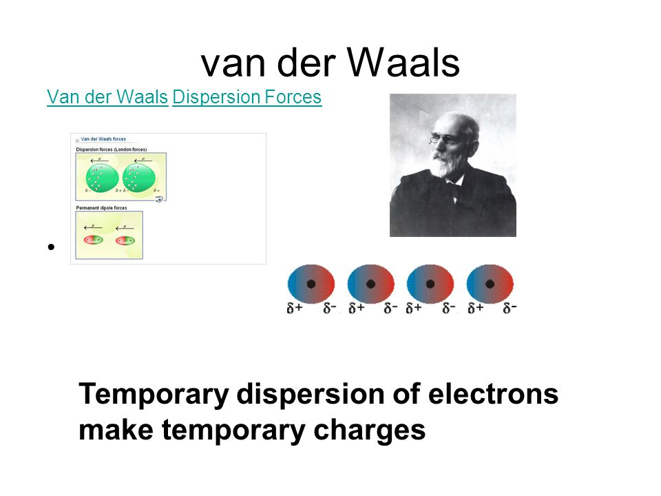 van der Waals Temporary dispersion of electrons make temporary charges