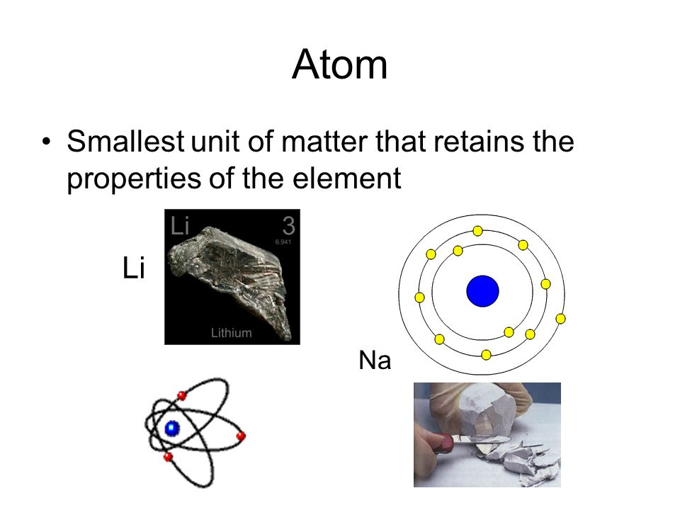 Atom Smallest unit of matter that retains the properties of the element Li Na